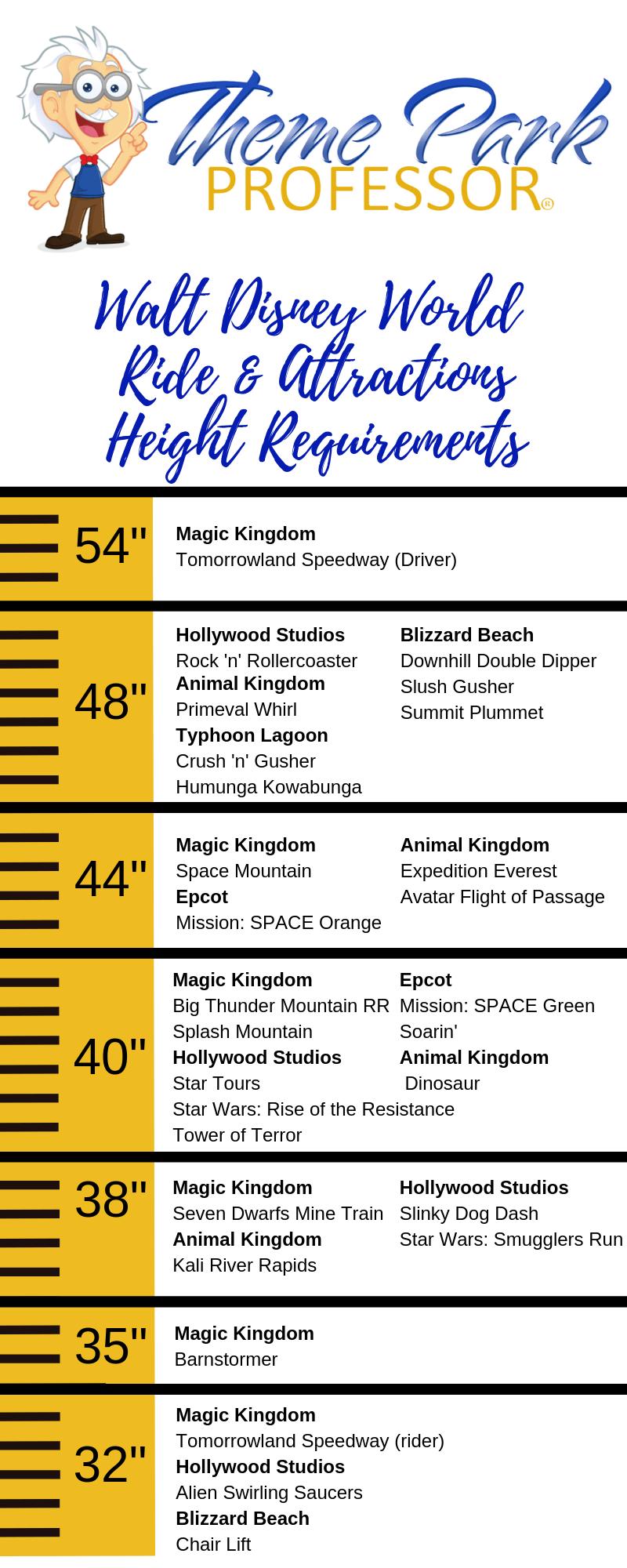 Walt Disney World Attractions Height Requirements