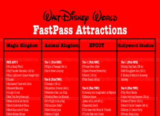Walt Disney World FastPass list