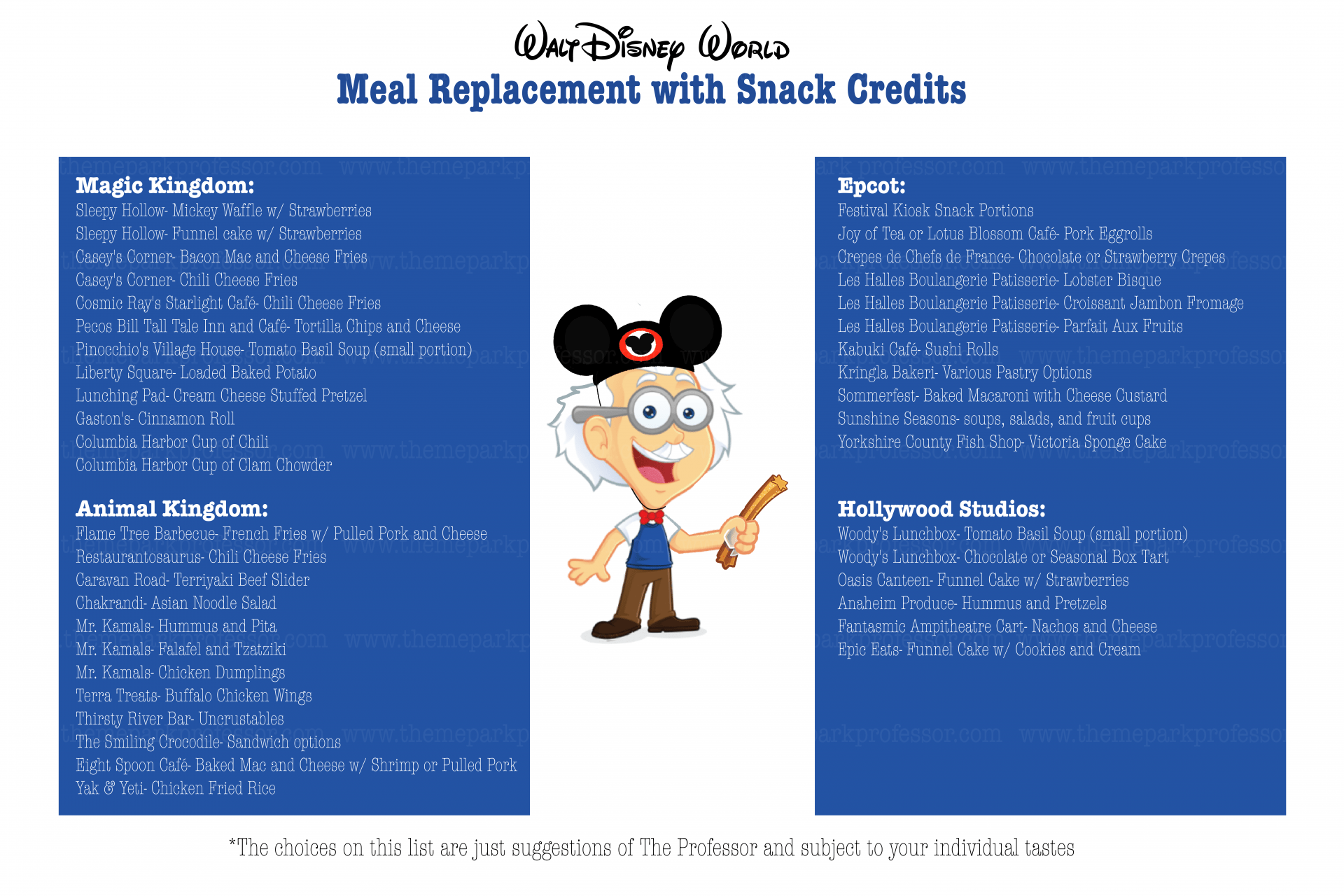 Walt Disney World Meal Replacements Using Snack Credits
