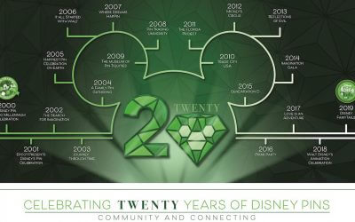 Celebrating Twenty Years of Disney Pins Virtual Event