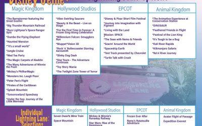 Disney Genie+ Printable Guide