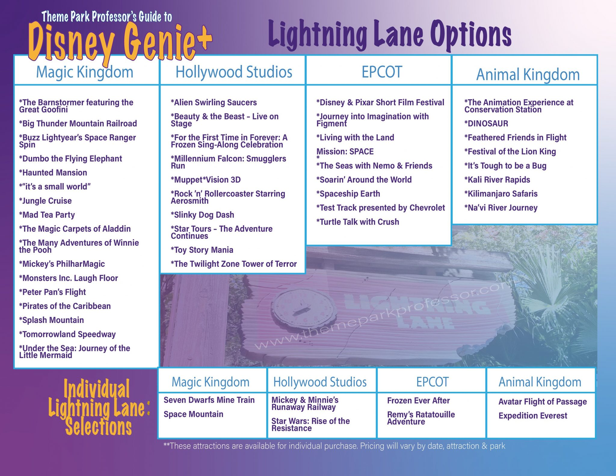 To make it even easier on guests planning to visit Walt Disney World we have made this guide you can print out or save to your phone!